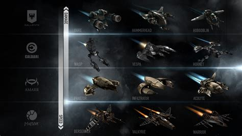 New Drone Modules And Skill Updates - EVE Updates