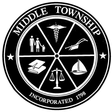 Middle_TOWNSHIP_LOGO - The Wetlands Institute