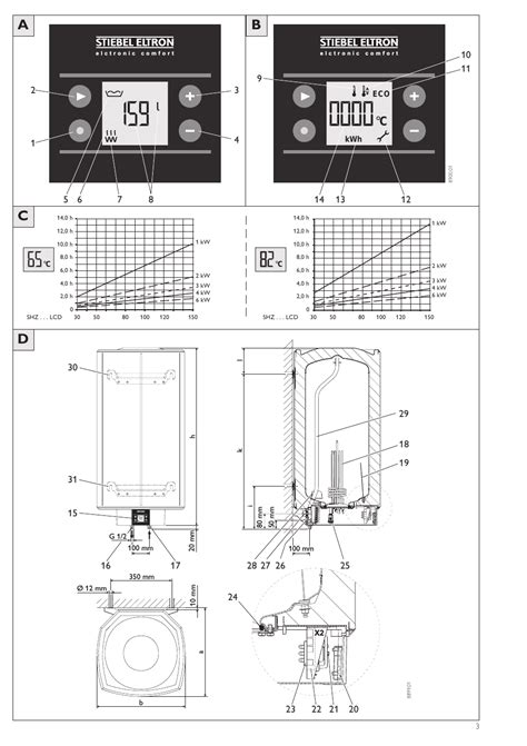 STIEBEL ELTRON SHZ 100 LCD User Manual   Page 3 / 44